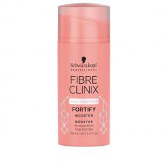 Schwarzkopf Fibre Clinix Fortify Бустер для повреждённых волос С Ниацинамидом 30мл SCHWARZKOPF PROFESSIONAL
